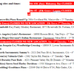 MMA of California Meeting Sites #2 and #10 No New Locations